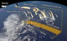 Sonda impazzita: detriti dal cielo per 2mila chilometri