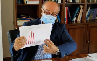 La curva dei contagi aumenta, ma il Polesine è la provincia meno colpita